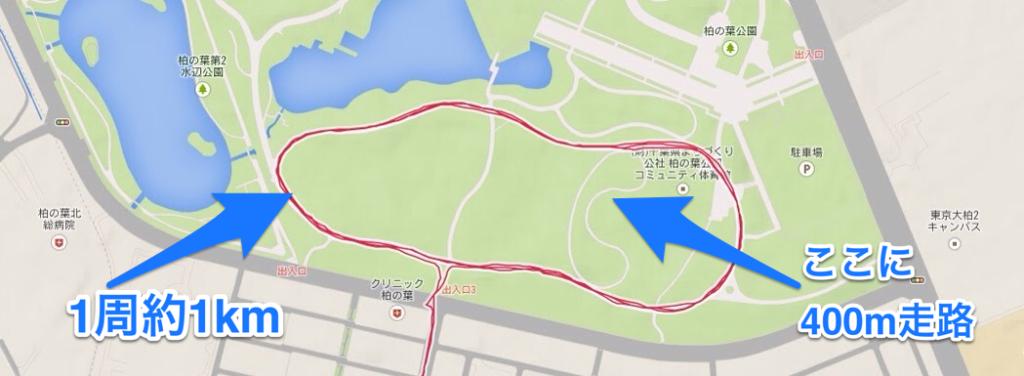 柏の葉400mコース